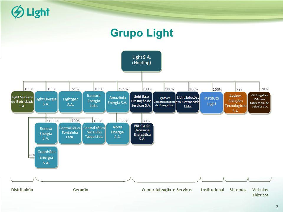Grupo Light 2