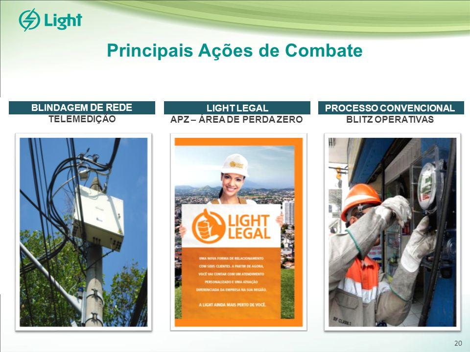 Principais Ações de Combate BLINDAGEM DE REDE TELEMEDIÇÃO LIGHT LEGAL APZ – ÁREA DE PERDA ZERO PROCESSO CONVENCIONAL BLITZ OPERATIVAS 20