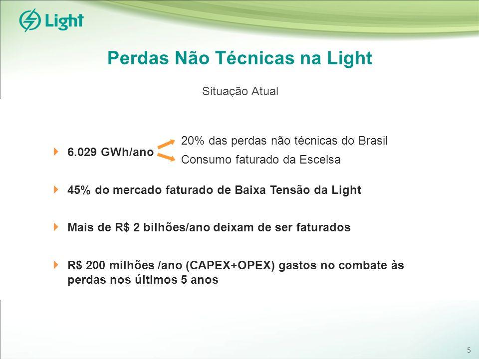 6.029 GWh/ano 45% do mercado faturado de Baixa Tensão da Light Mais de R$ 2 bilhões/ano deixam de ser faturados R$ 200 milhões /ano (CAPEX+OPEX) gastos no combate às perdas nos últimos 5 anos 20% das perdas não técnicas do Brasil Consumo faturado da Escelsa Perdas Não Técnicas na Light Situação Atual 5