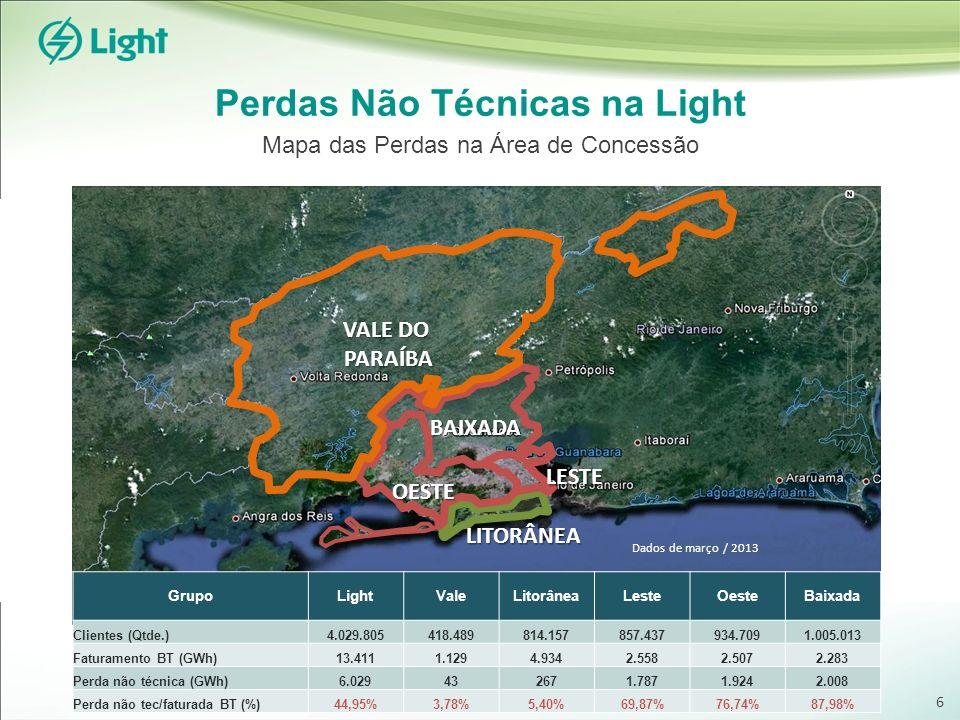 VALE DO PARAÍBA LITORÂNEA OESTE LESTE Dados de março / 2013 BAIXADA Perdas Não Técnicas na Light Mapa das Perdas na Área de Concessão GrupoLightValeLi