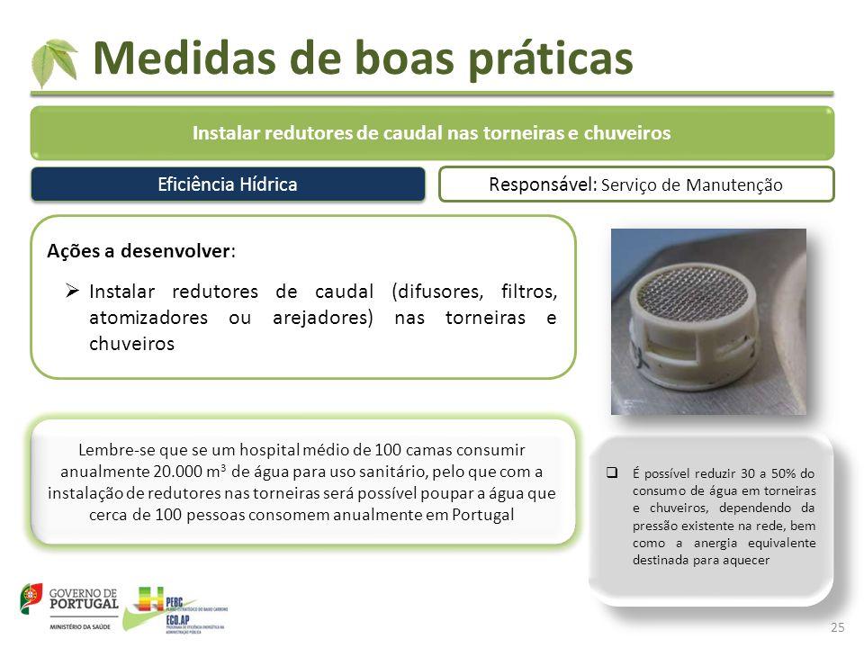 Medidas de boas práticas Instalar redutores de caudal nas torneiras e chuveiros Ações a desenvolver: Instalar redutores de caudal (difusores, filtros, atomizadores ou arejadores) nas torneiras e chuveiros Lembre-se que se um hospital médio de 100 camas consumir anualmente 20.000 m 3 de água para uso sanitário, pelo que com a instalação de redutores nas torneiras será possível poupar a água que cerca de 100 pessoas consomem anualmente em Portugal 25 Eficiência Hídrica Responsável: Serviço de Manutenção É possível reduzir 30 a 50% do consumo de água em torneiras e chuveiros, dependendo da pressão existente na rede, bem como a anergia equivalente destinada para aquecer