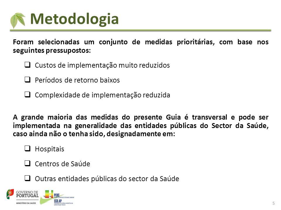 As medidas foram agregadas em 3 domínios: Metodologia 6 Eficiência Hídrica Produção de Resíduos Eficiência Energética