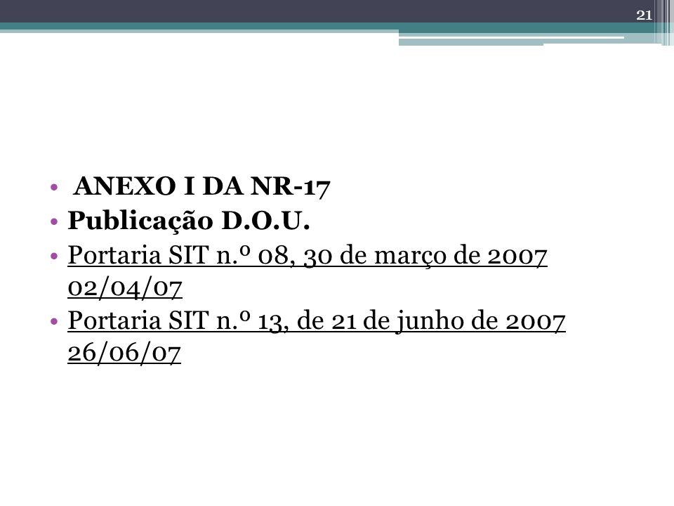 ANEXO I DA NR-17 Publicação D.O.U. Portaria SIT n.º 08, 30 de março de 2007 02/04/07 Portaria SIT n.º 13, de 21 de junho de 2007 26/06/07 21