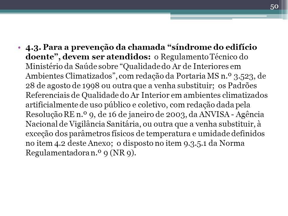 4.3. Para a prevenção da chamada síndrome do edifício doente, devem ser atendidos: o Regulamento Técnico do Ministério da Saúde sobre Qualidade do Ar