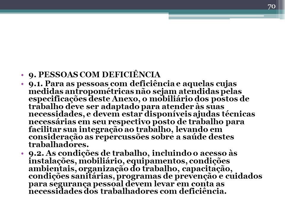 9. PESSOAS COM DEFICIÊNCIA 9.1. Para as pessoas com deficiência e aquelas cujas medidas antropométricas não sejam atendidas pelas especificações deste