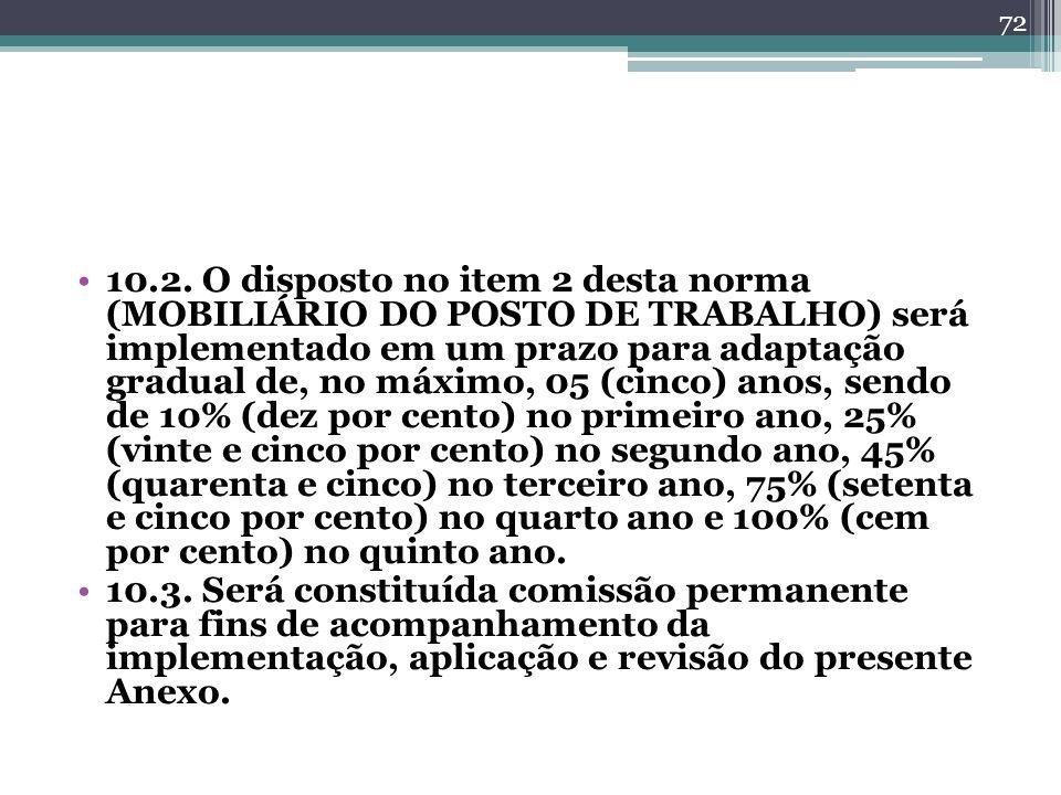 10.2. O disposto no item 2 desta norma (MOBILIÁRIO DO POSTO DE TRABALHO) será implementado em um prazo para adaptação gradual de, no máximo, 05 (cinco