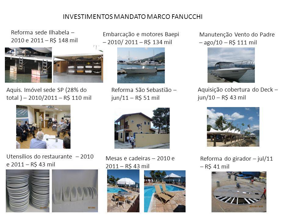 Reforma sede Ilhabela – 2010 e 2011 – R$ 148 mil Embarcação e motores Baepi – 2010/ 2011 – R$ 134 mil Aquis. Imóvel sede SP (28% do total ) – 2010/201