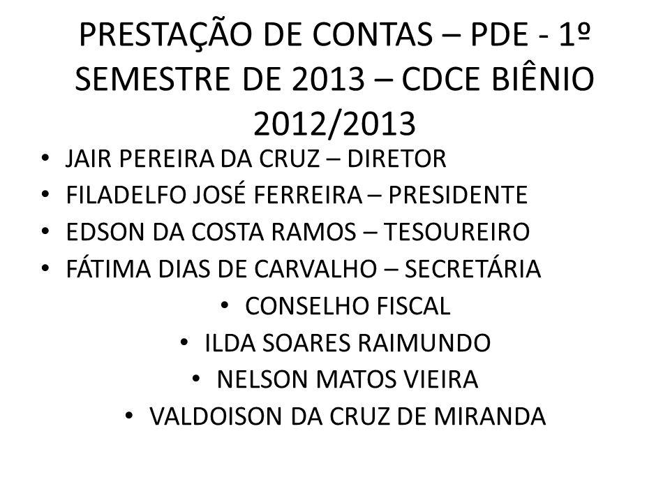 PRESTAÇÃO DE CONTAS – PDE - 1º SEMESTRE DE 2013 – CDCE BIÊNIO 2012/2013 JAIR PEREIRA DA CRUZ – DIRETOR FILADELFO JOSÉ FERREIRA – PRESIDENTE EDSON DA COSTA RAMOS – TESOUREIRO FÁTIMA DIAS DE CARVALHO – SECRETÁRIA CONSELHO FISCAL ILDA SOARES RAIMUNDO NELSON MATOS VIEIRA VALDOISON DA CRUZ DE MIRANDA