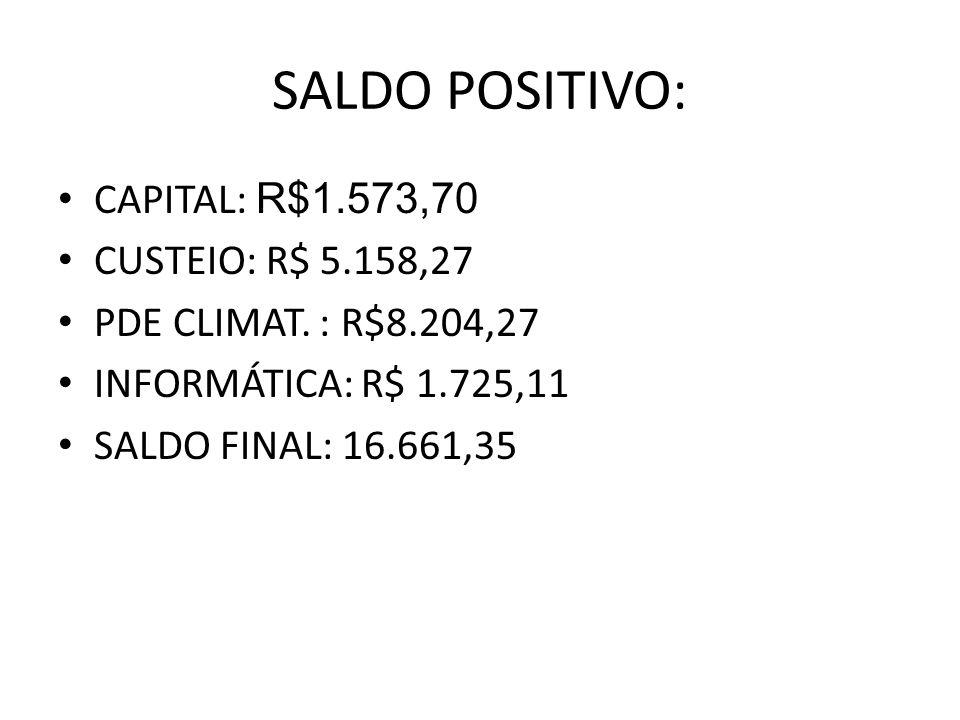 SALDO POSITIVO: CAPITAL: R$1.573,70 CUSTEIO: R$ 5.158,27 PDE CLIMAT.