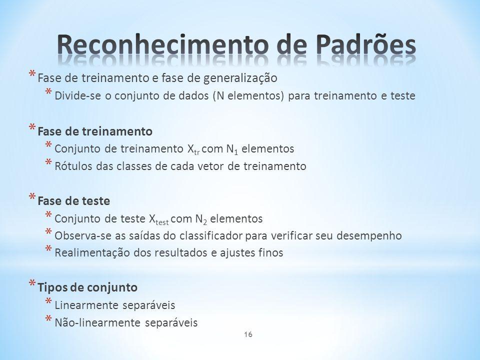 * Fase de treinamento e fase de generalização * Divide-se o conjunto de dados (N elementos) para treinamento e teste * Fase de treinamento * Conjunto