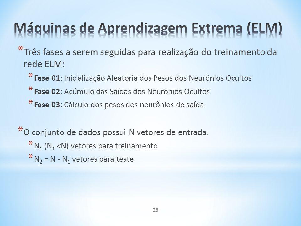 * Três fases a serem seguidas para realização do treinamento da rede ELM: * Fase 01: Inicialização Aleatória dos Pesos dos Neurônios Ocultos * Fase 02