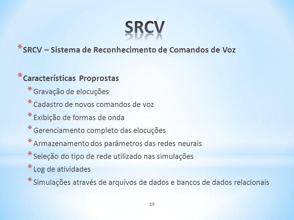 * SRCV – Sistema de Reconhecimento de Comandos de Voz * Características Proprostas * Gravação de elocuções * Cadastro de novos comandos de voz * Exibi