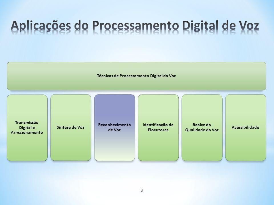 Técnicas de Processamento Digital da Voz Transmissão Digital e Armazenamento Síntese de Voz Reconhecimento de Voz Identificação de Elocutores Realce d