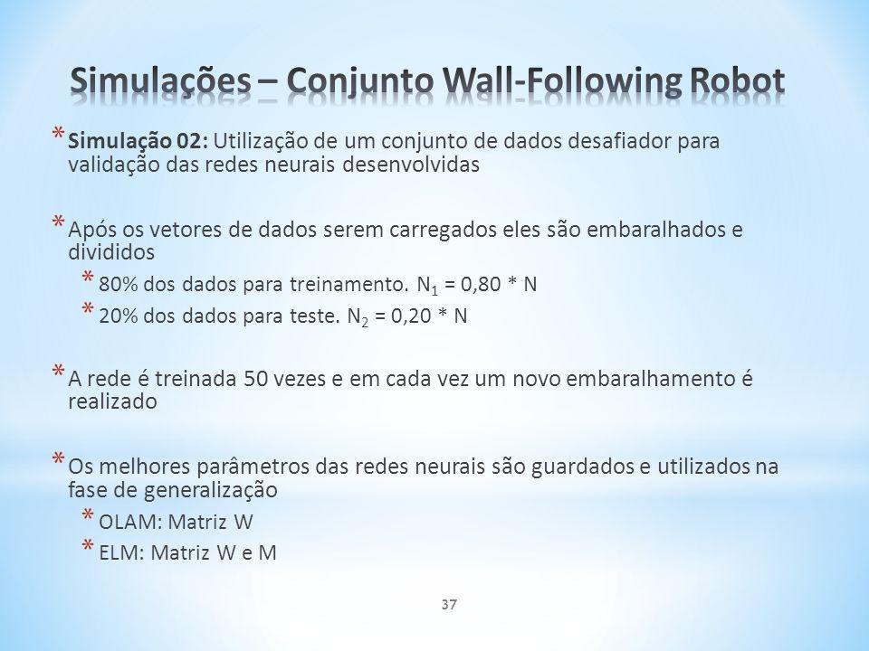 * Simulação 02: Utilização de um conjunto de dados desafiador para validação das redes neurais desenvolvidas * Após os vetores de dados serem carregad