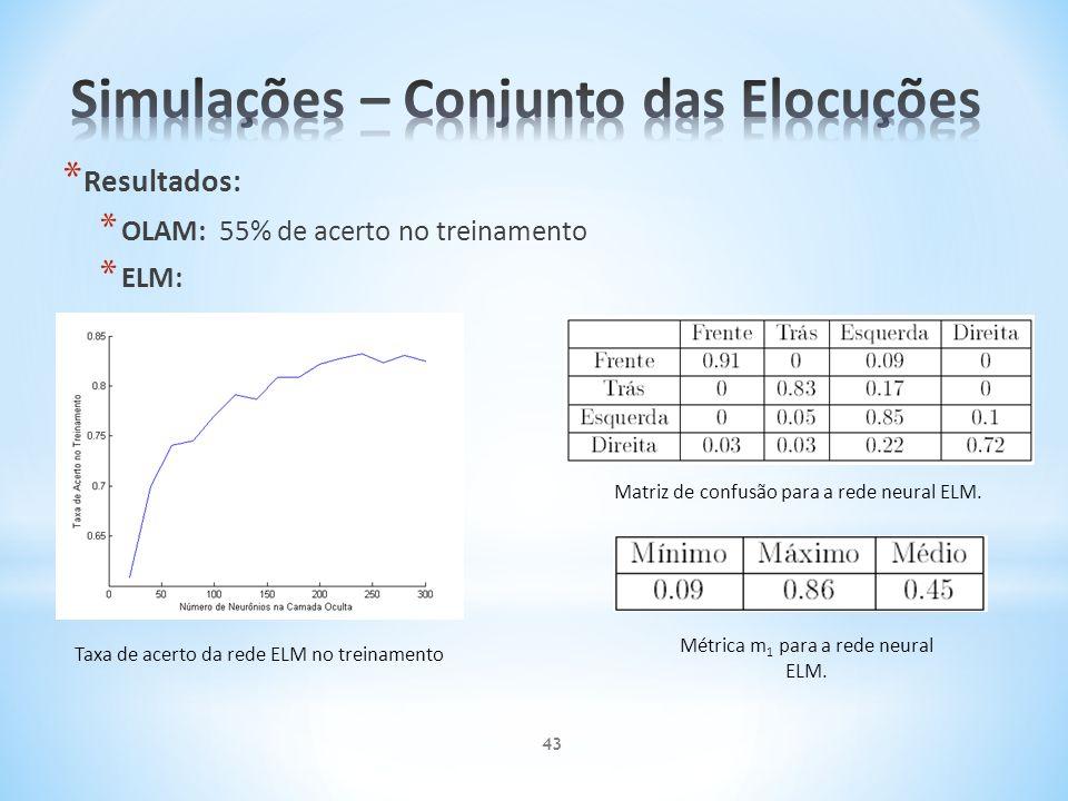 * Resultados: * OLAM: 55% de acerto no treinamento * ELM: Taxa de acerto da rede ELM no treinamento Matriz de confusão para a rede neural ELM. Métrica