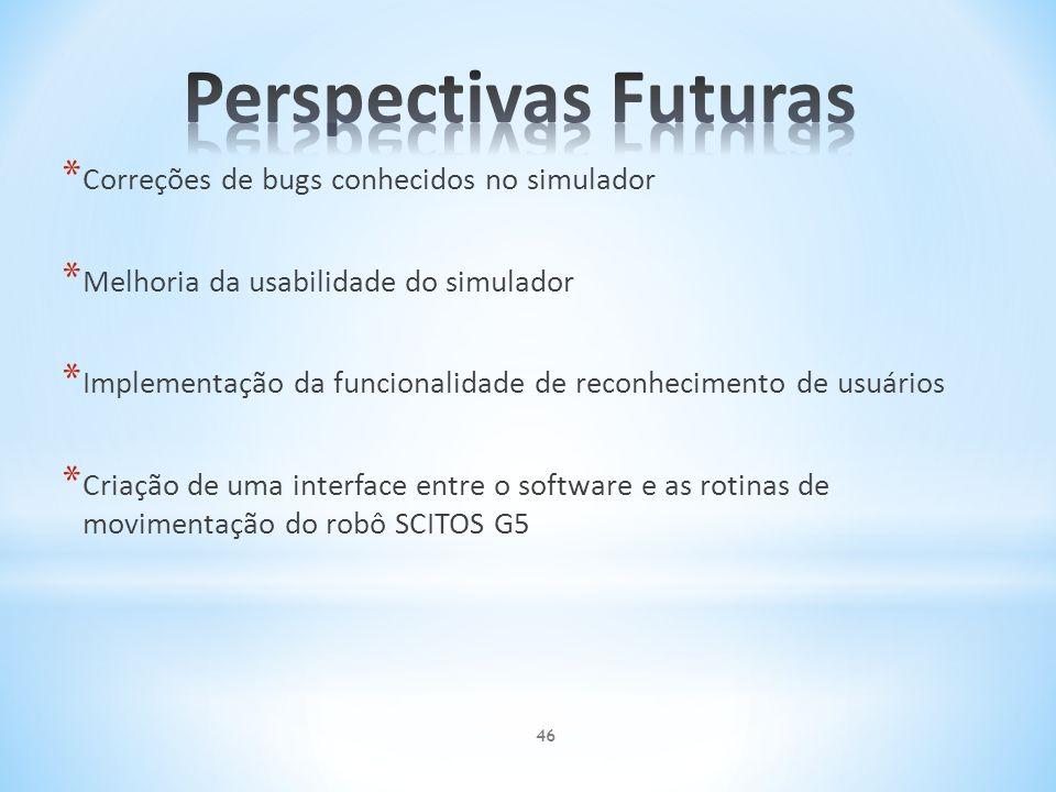 * Correções de bugs conhecidos no simulador * Melhoria da usabilidade do simulador * Implementação da funcionalidade de reconhecimento de usuários * C