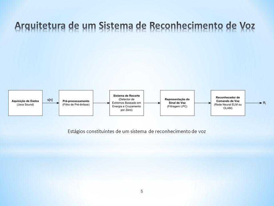 Estágios constituintes de um sistema de reconhecimento de voz 5