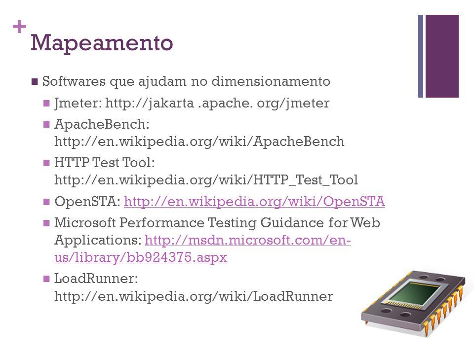 + Mapeamento Softwares que ajudam no dimensionamento Jmeter: http://jakarta.apache. org/jmeter ApacheBench: http://en.wikipedia.org/wiki/ApacheBench H