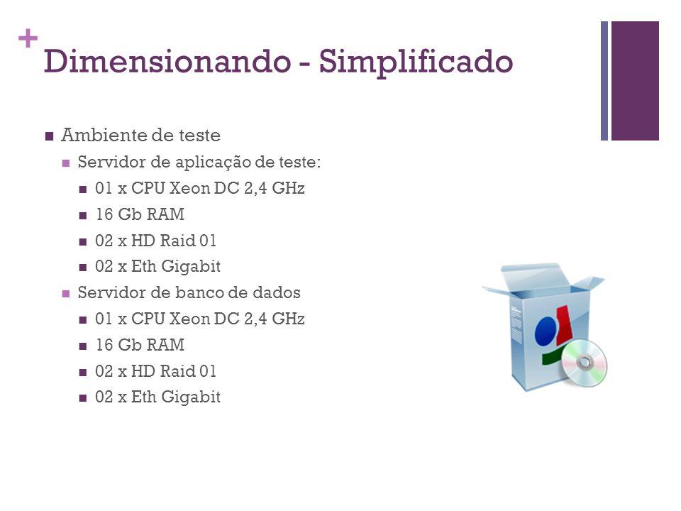 + Dimensionando - Simplificado Ambiente de teste Servidor de aplicação de teste: 01 x CPU Xeon DC 2,4 GHz 16 Gb RAM 02 x HD Raid 01 02 x Eth Gigabit S