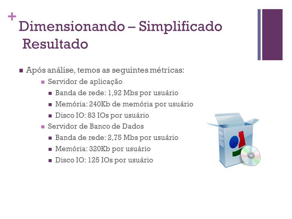 + Dimensionando – Simplificado Resultado Após análise, temos as seguintes métricas: Servidor de aplicação Banda de rede: 1,92 Mbs por usuário Memória: