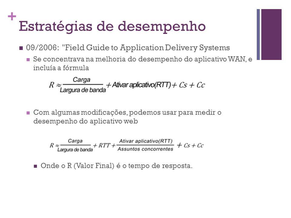 + Estratégias de desempenho 09/2006:
