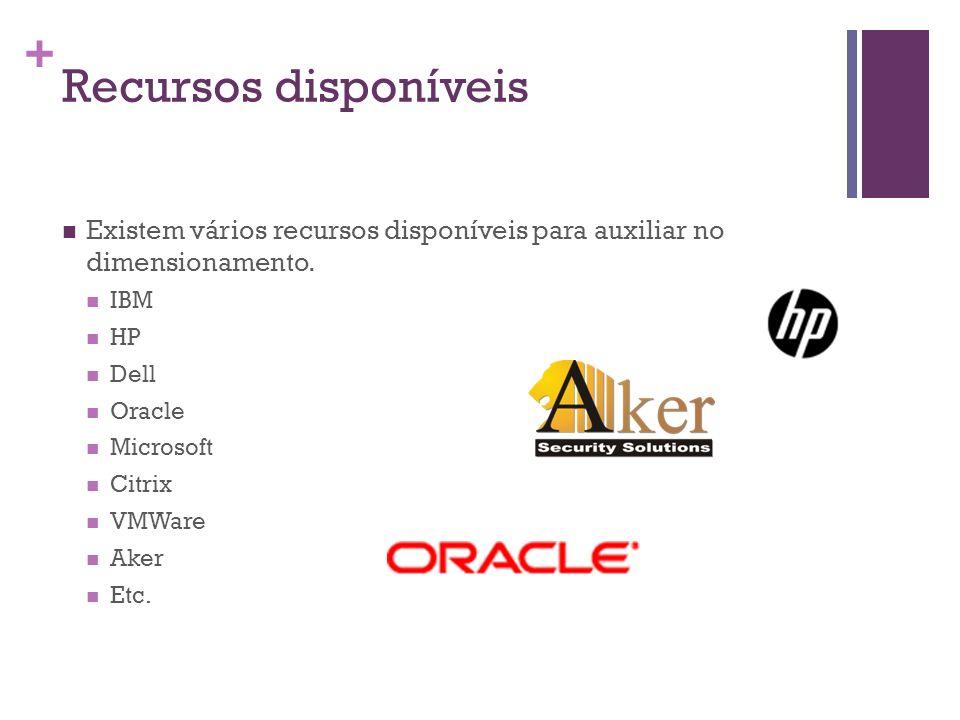 + Recursos disponíveis Existem vários recursos disponíveis para auxiliar no dimensionamento. IBM HP Dell Oracle Microsoft Citrix VMWare Aker Etc.