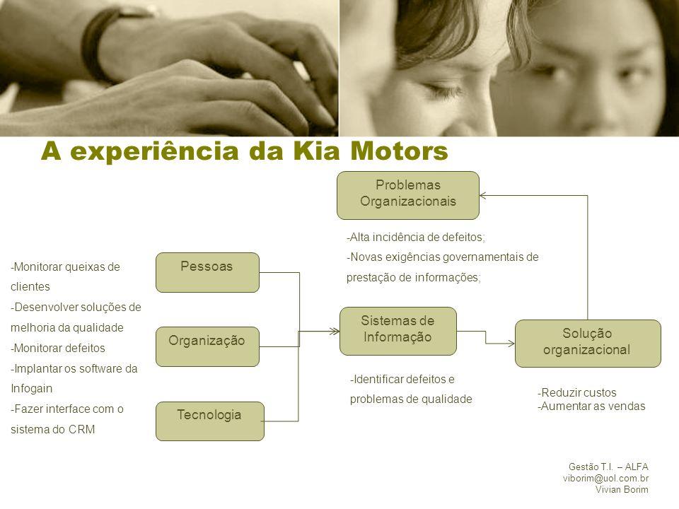 A experiência da Kia Motors Gestão T.I. – ALFA viborim@uol.com.br Vivian Borim Pessoas Organização Tecnologia Sistemas de Informação Solução organizac