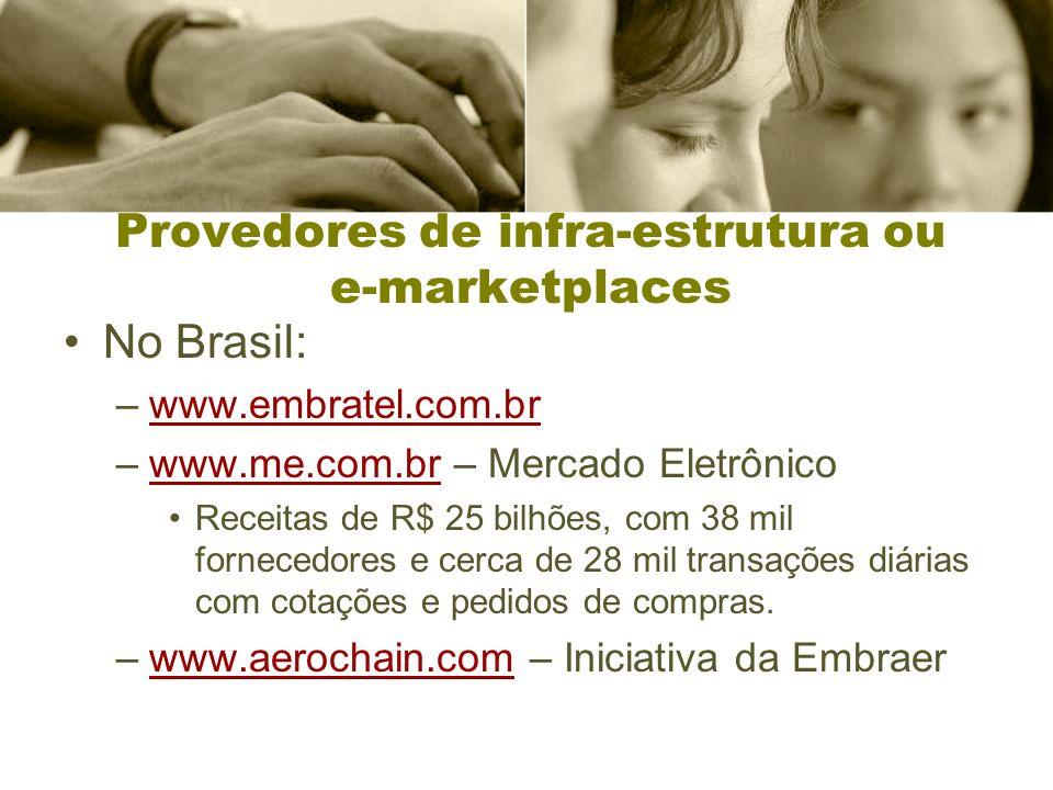 Provedores de infra-estrutura ou e-marketplaces No Brasil: –www.embratel.com.brwww.embratel.com.br –www.me.com.br – Mercado Eletrônicowww.me.com.br Receitas de R$ 25 bilhões, com 38 mil fornecedores e cerca de 28 mil transações diárias com cotações e pedidos de compras.