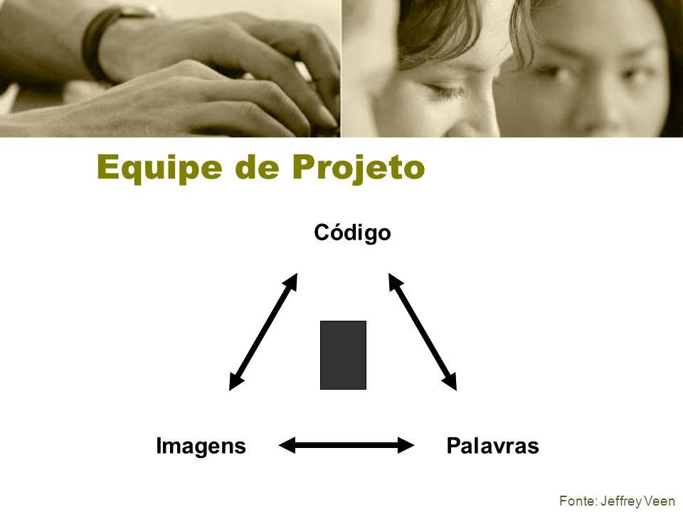 Código ImagensPalavras Fonte: Jeffrey Veen Equipe de Projeto