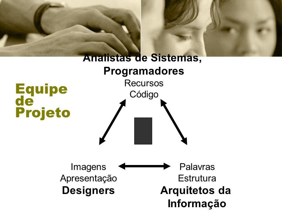 Analistas de Sistemas, Programadores Recursos Código Imagens Apresentação Designers Palavras Estrutura Arquitetos da Informação Equipe de Projeto