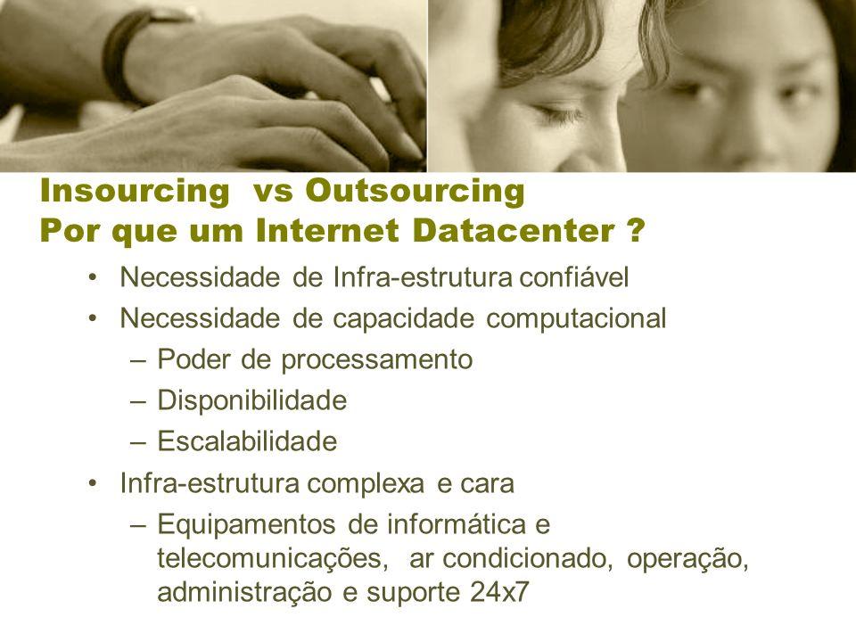 Insourcing vs Outsourcing Por que um Internet Datacenter ? Necessidade de Infra-estrutura confiável Necessidade de capacidade computacional –Poder de