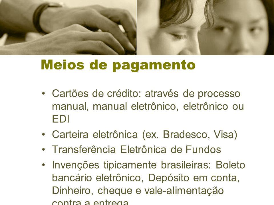 Meios de pagamento Cartões de crédito: através de processo manual, manual eletrônico, eletrônico ou EDI Carteira eletrônica (ex. Bradesco, Visa) Trans