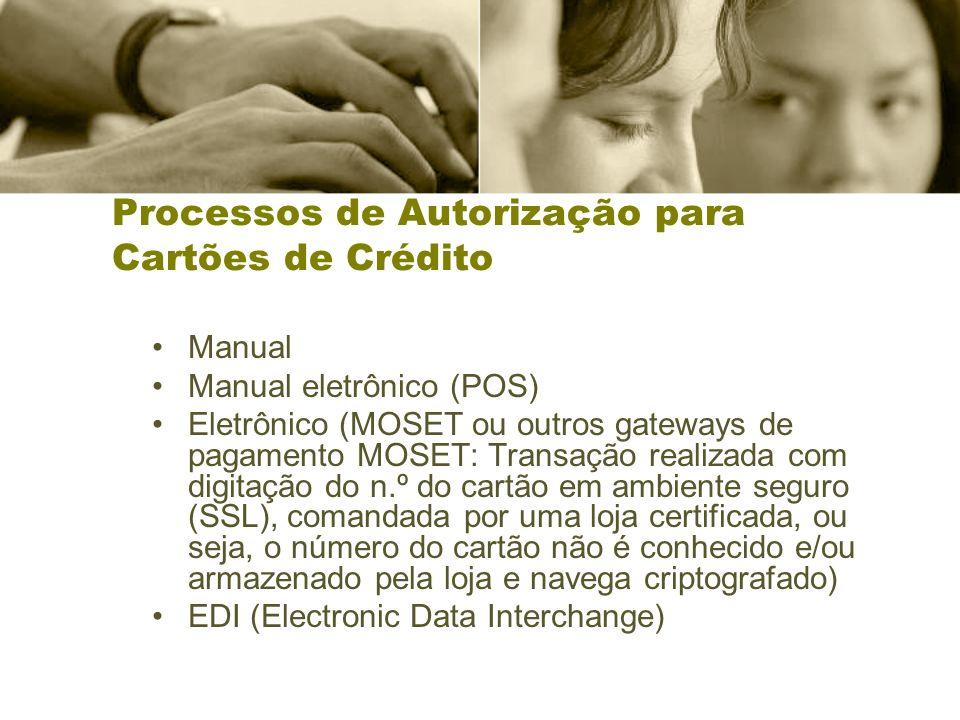 Processos de Autorização para Cartões de Crédito Manual Manual eletrônico (POS) Eletrônico (MOSET ou outros gateways de pagamento MOSET: Transação rea