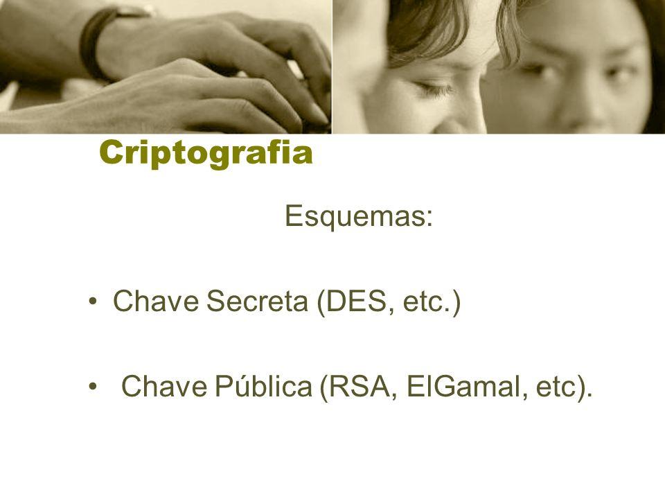 Criptografia Esquemas: Chave Secreta (DES, etc.) Chave Pública (RSA, ElGamal, etc).