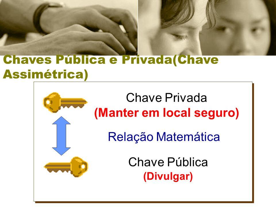 Chave Privada (Manter em local seguro) Chave Pública (Divulgar) Relação Matemática Chaves Pública e Privada(Chave Assimétrica)