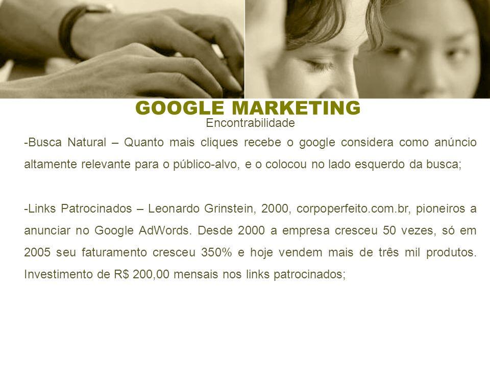 GOOGLE MARKETING Encontrabilidade -Busca Natural – Quanto mais cliques recebe o google considera como anúncio altamente relevante para o público-alvo,