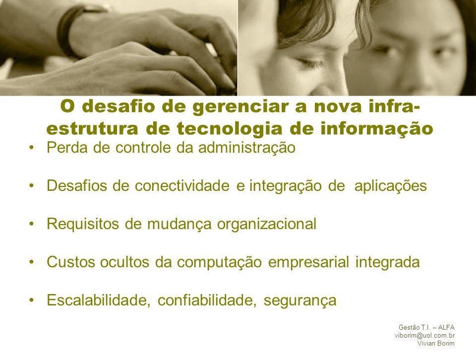 Gestão T.I. – ALFA viborim@uol.com.br Vivian Borim O desafio de gerenciar a nova infra- estrutura de tecnologia de informação Perda de controle da adm