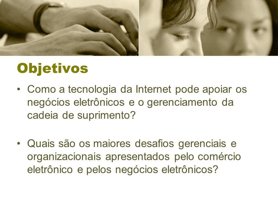 Objetivos Como a tecnologia da Internet pode apoiar os negócios eletrônicos e o gerenciamento da cadeia de suprimento.