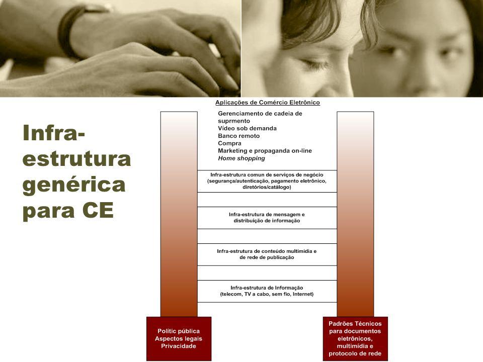 Infra- estrutura genérica para CE