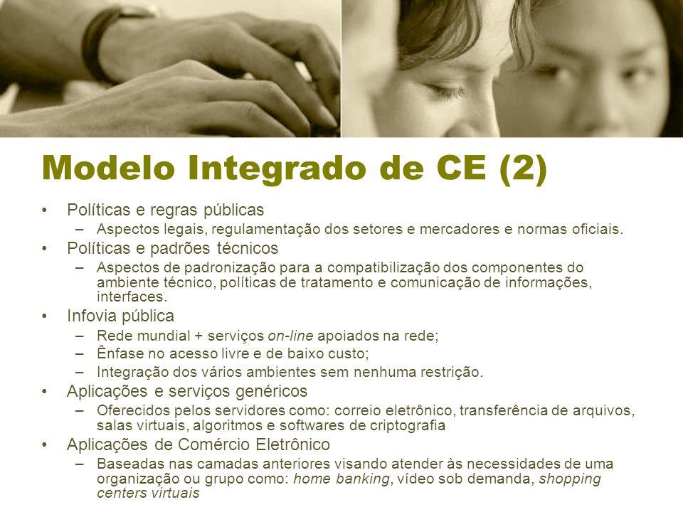 Modelo Integrado de CE (2) Políticas e regras públicas –Aspectos legais, regulamentação dos setores e mercadores e normas oficiais.