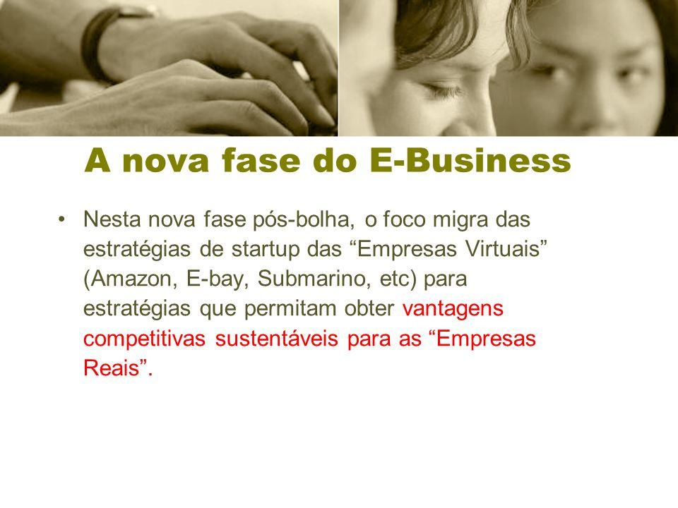 A nova fase do E-Business Nesta nova fase pós-bolha, o foco migra das estratégias de startup das Empresas Virtuais (Amazon, E-bay, Submarino, etc) para estratégias que permitam obter vantagens competitivas sustentáveis para as Empresas Reais.