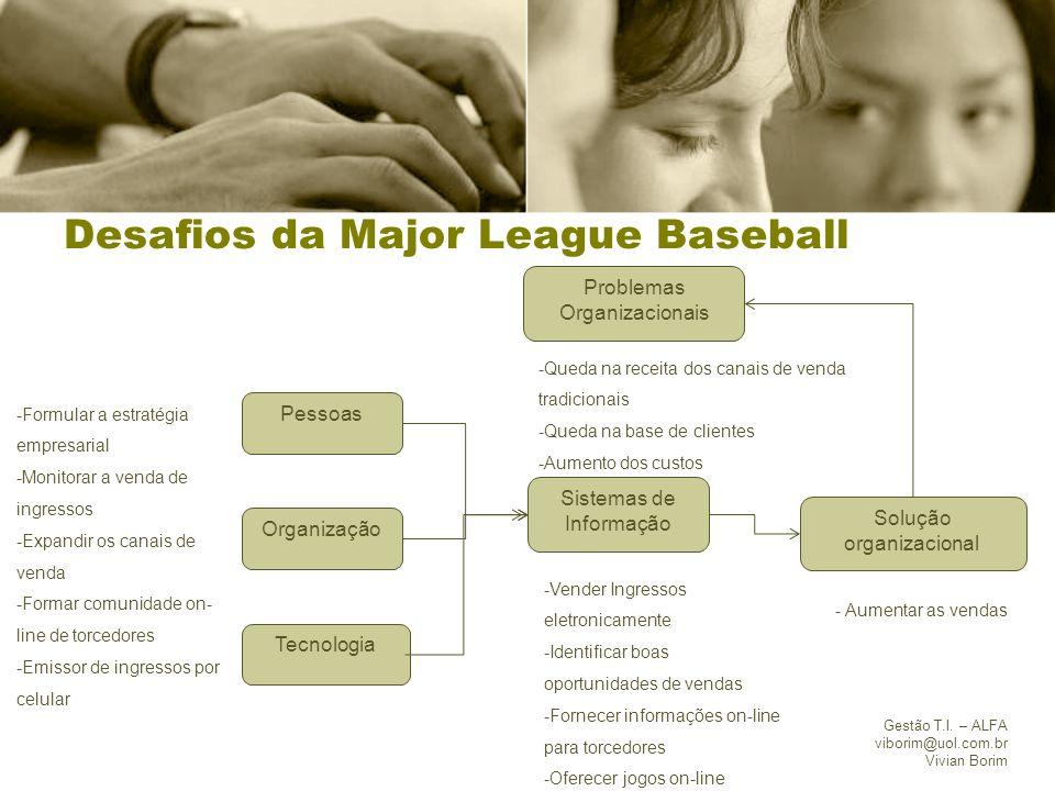 Desafios da Major League Baseball Gestão T.I. – ALFA viborim@uol.com.br Vivian Borim Pessoas Organização Tecnologia Sistemas de Informação Solução org