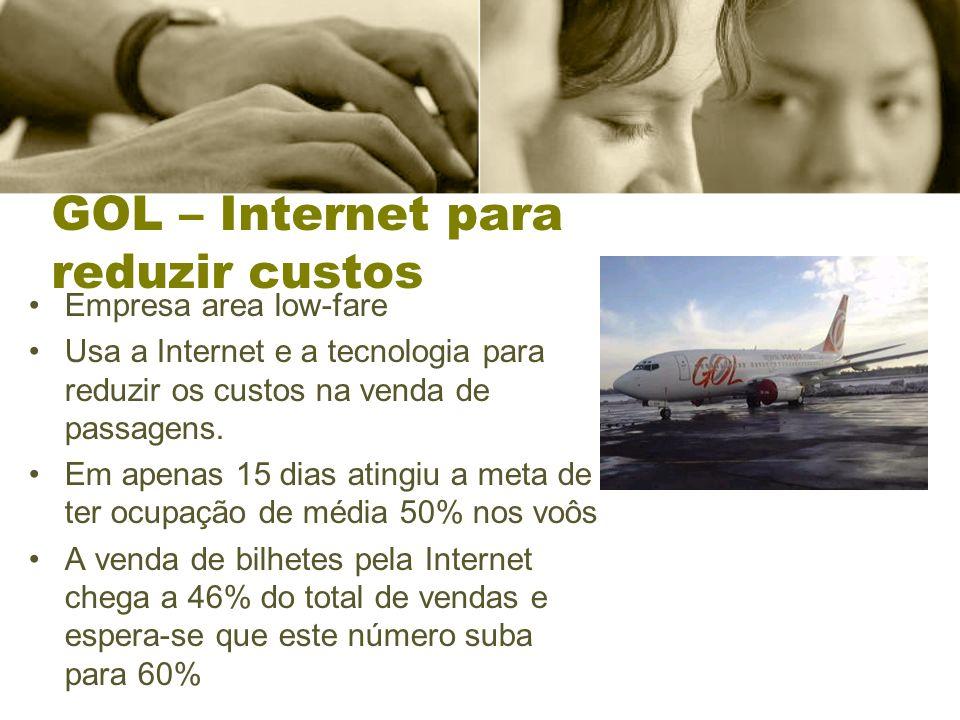 GOL – Internet para reduzir custos Empresa area low-fare Usa a Internet e a tecnologia para reduzir os custos na venda de passagens. Em apenas 15 dias