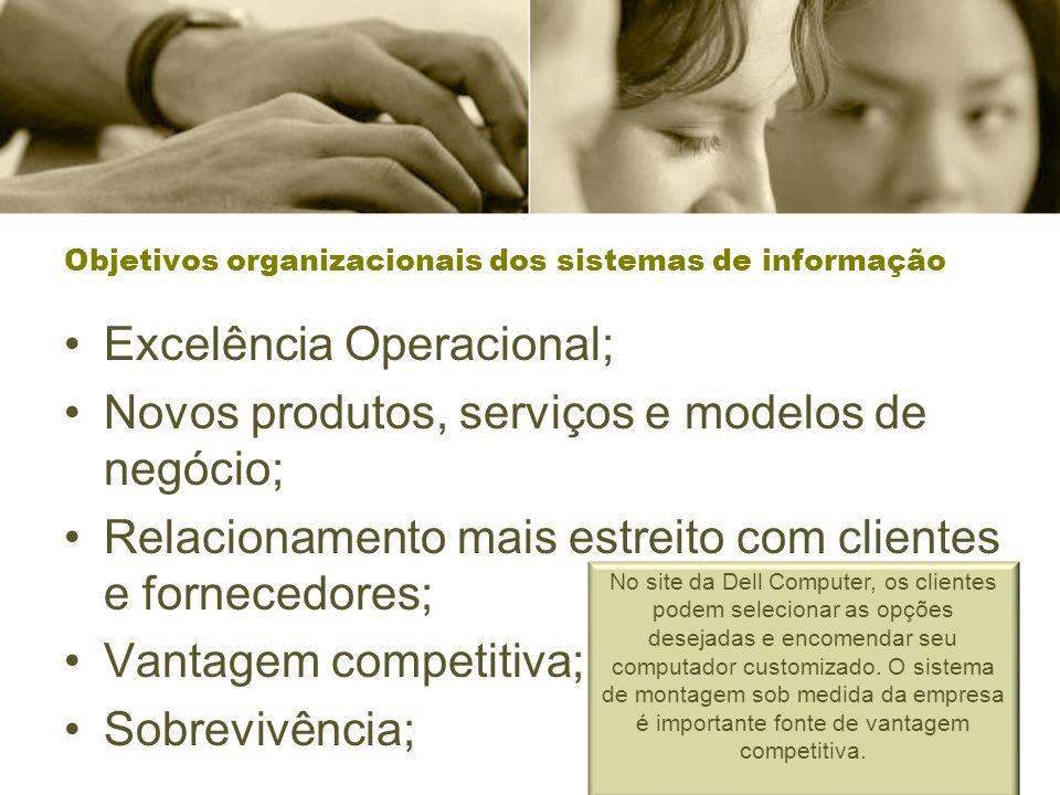 Objetivos organizacionais dos sistemas de informação Excelência Operacional; Novos produtos, serviços e modelos de negócio; Relacionamento mais estreito com clientes e fornecedores; Vantagem competitiva; Sobrevivência; Gestão T.I.