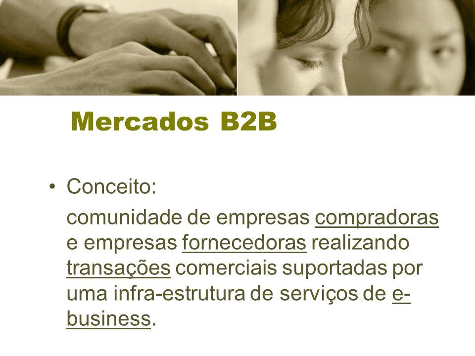 Mercados B2B Conceito: comunidade de empresas compradoras e empresas fornecedoras realizando transações comerciais suportadas por uma infra-estrutura de serviços de e- business.