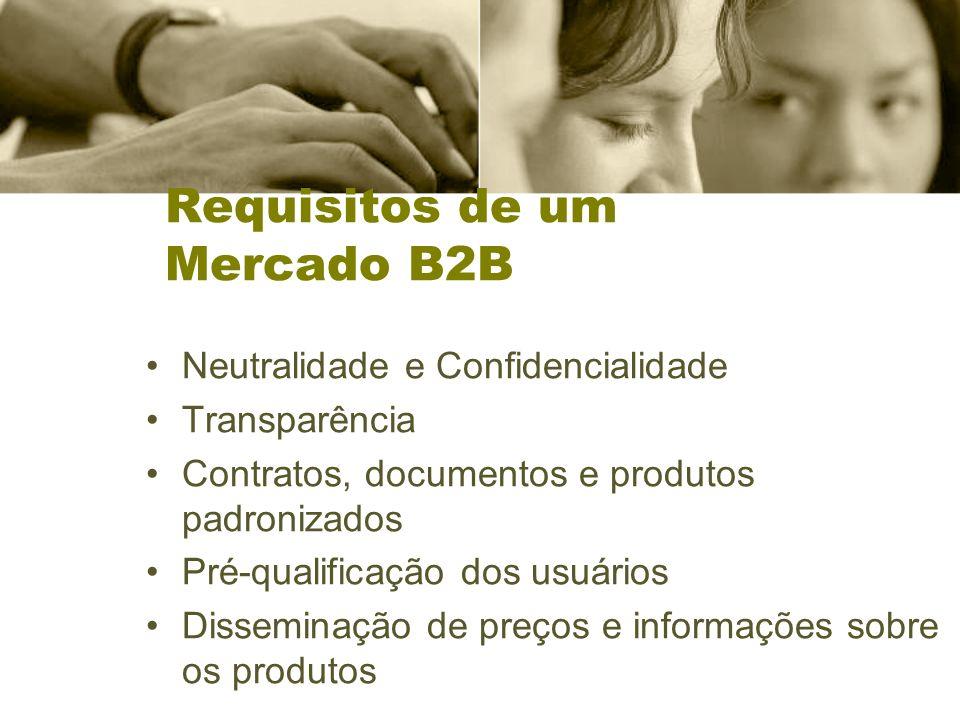 Requisitos de um Mercado B2B Neutralidade e Confidencialidade Transparência Contratos, documentos e produtos padronizados Pré-qualificação dos usuário