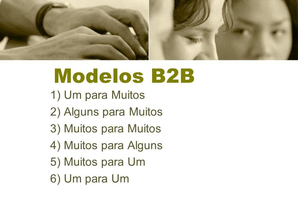Modelos B2B 1) Um para Muitos 2) Alguns para Muitos 3) Muitos para Muitos 4) Muitos para Alguns 5) Muitos para Um 6) Um para Um