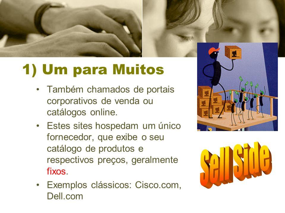 1) Um para Muitos Também chamados de portais corporativos de venda ou catálogos online.
