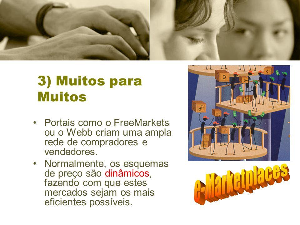 3) Muitos para Muitos Portais como o FreeMarkets ou o Webb criam uma ampla rede de compradores e vendedores. Normalmente, os esquemas de preço são din