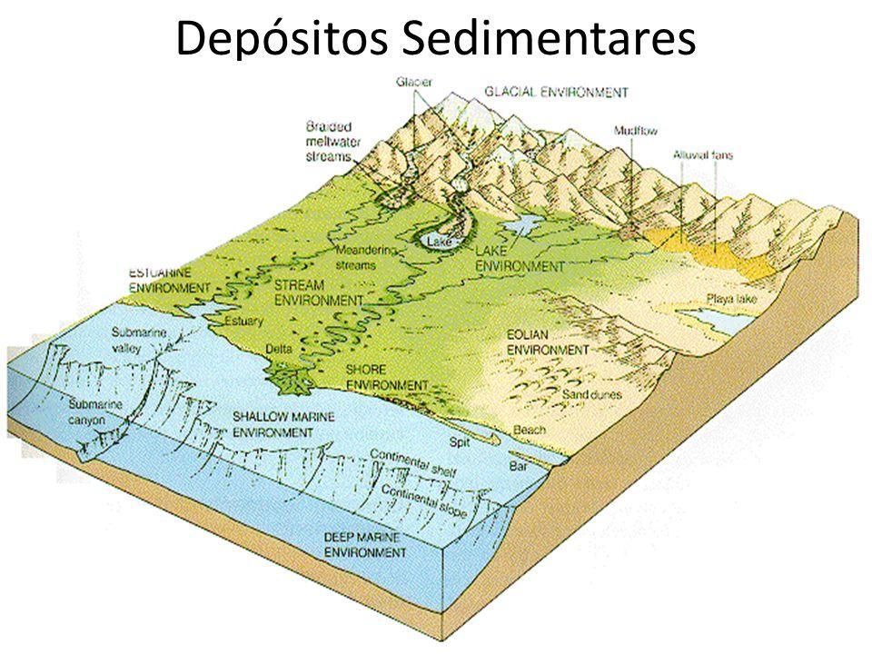 Depósitos Sedimentares